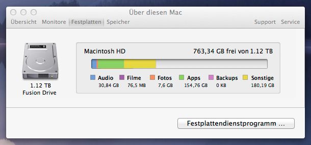 about_mac_fusiondrive