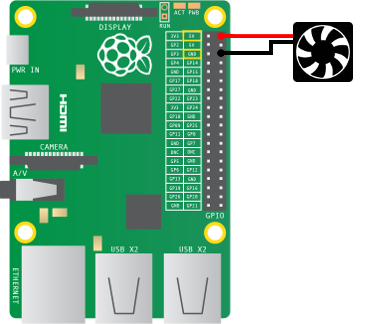 Raspberry Pi Richtig Kuehlen Aktiv Passiv together with  further 71 Iec320 C14 Power Supply Plug With Red Light Rocket Switch And Fuse Holder together with Nodejs Raspberry Pi Beginners Guide furthermore Modulo Ether  Enc28j60 Arduino. on raspberry pi